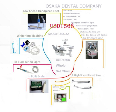Dental chair with multi-functional equipment